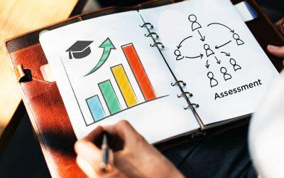 Introducción al avalúo del aprendizaje estudiantil
